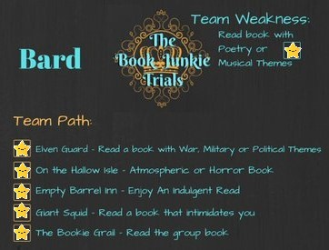 the book junkie trials check list